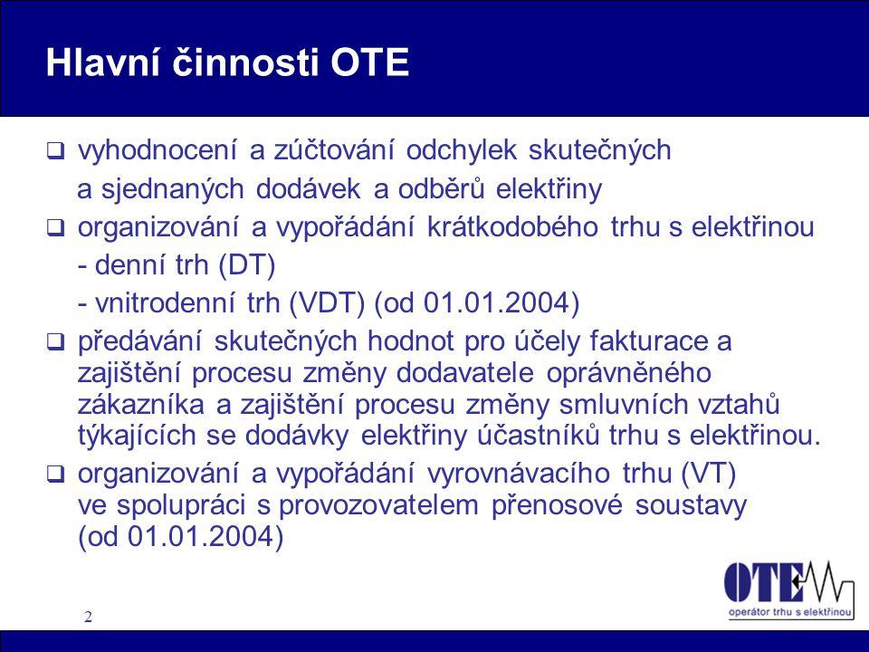 2 Hlavní činnosti OTE  vyhodnocení a zúčtování odchylek skutečných a sjednaných dodávek a odběrů elektřiny  organizování a vypořádání krátkodobého trhu s elektřinou - denní trh (DT) - vnitrodenní trh (VDT) (od 01.01.2004)  předávání skutečných hodnot pro účely fakturace a zajištění procesu změny dodavatele oprávněného zákazníka a zajištění procesu změny smluvních vztahů týkajících se dodávky elektřiny účastníků trhu s elektřinou.