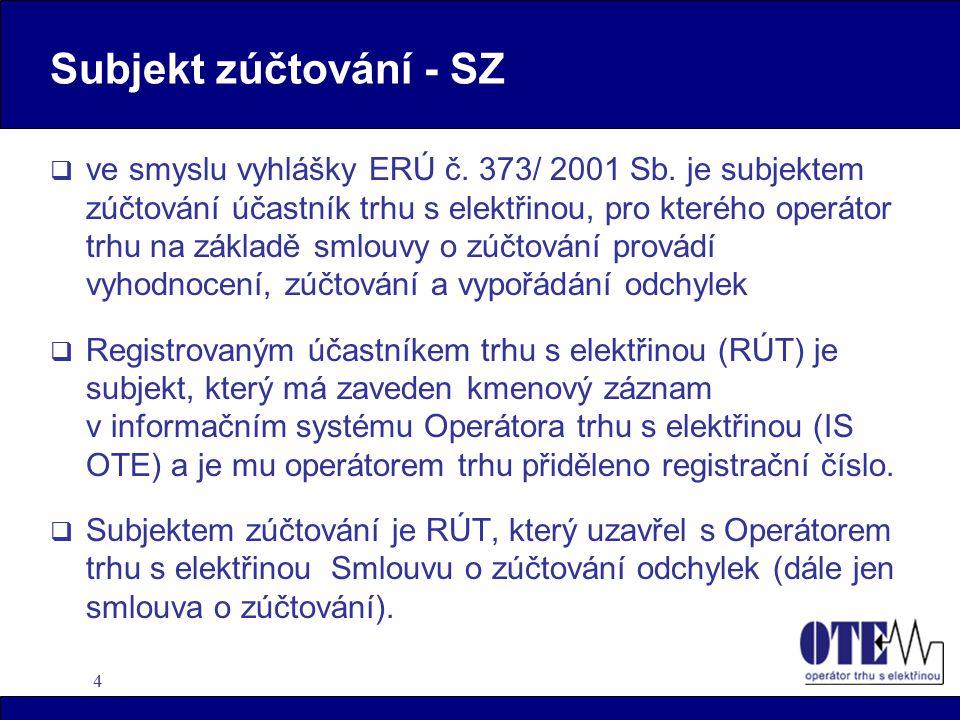 4 Subjekt zúčtování - SZ  ve smyslu vyhlášky ERÚ č. 373/ 2001 Sb. je subjektem zúčtování účastník trhu s elektřinou, pro kterého operátor trhu na zák