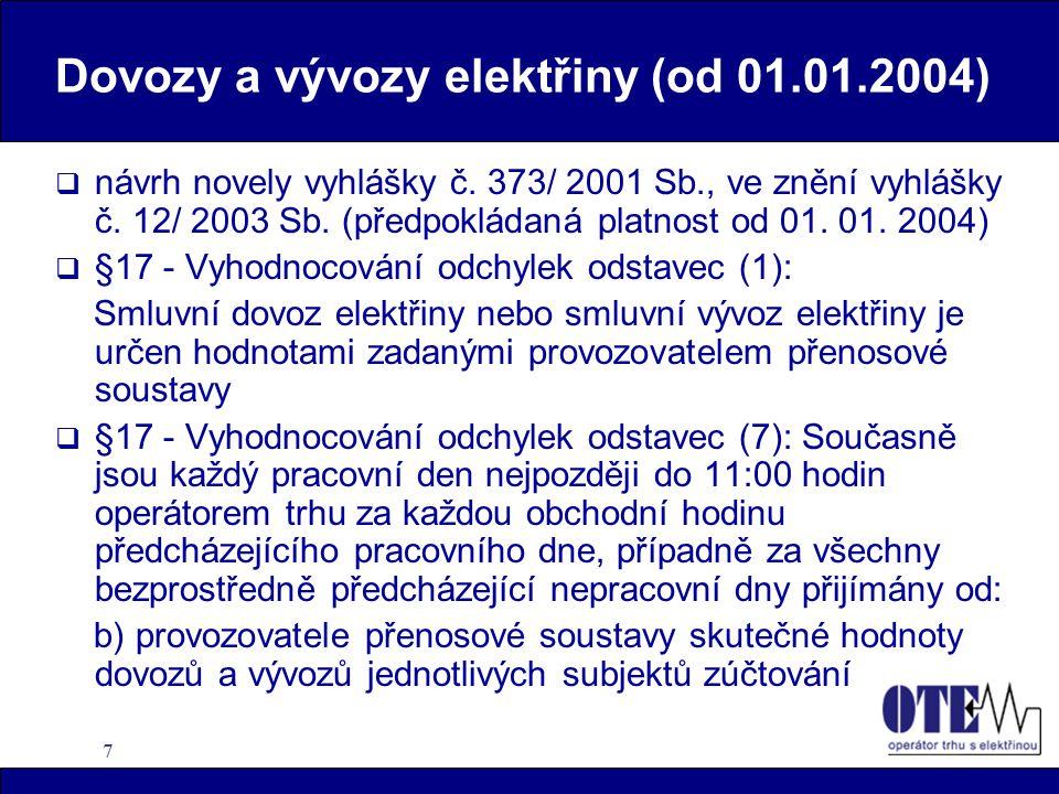 8 Možné změny termínů uzavírání obchodů  Dvoustranné obchody na dodávku elektřiny současnost tuzemské D - 2 do 16,00 hod přeshraničníD - 1 do 12,30 hod (PPS)  Krátkodobý organizovaný trh – denní trh (DT) nabídky na DTD - 1 do 12,00 hod  Dvoustranné obchody na dodávku elektřiny od 01.01.04 tuzemské D - 1 do 13,00 hod přeshraničníD - 1 do 13,00 hod (PPS)  Krátkodobý organizovaný trh – denní trh (DT) nabídky na DTD - 1 do 11,00 hod __________________________________________________________________________________________________ pozn.