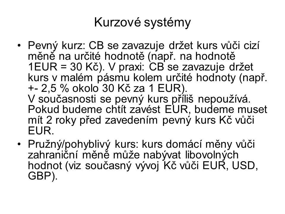 Kurzové systémy Pevný kurz: CB se zavazuje držet kurs vůči cizí měně na určité hodnotě (např. na hodnotě 1EUR = 30 Kč). V praxi: CB se zavazuje držet