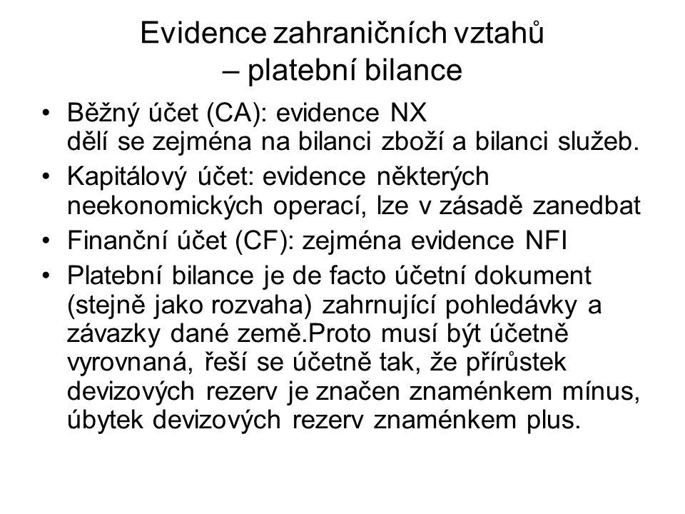 Evidence zahraničních vztahů – platební bilance Běžný účet (CA): evidence NX dělí se zejména na bilanci zboží a bilanci služeb. Kapitálový účet: evide