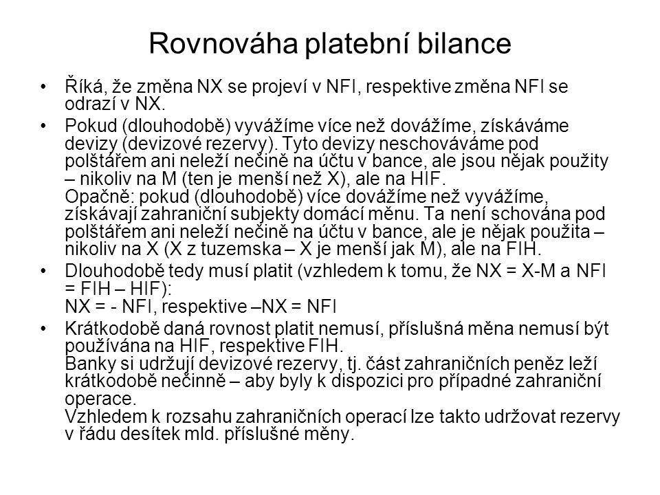 Rovnováha platební bilance Říká, že změna NX se projeví v NFI, respektive změna NFI se odrazí v NX. Pokud (dlouhodobě) vyvážíme více než dovážíme, zís