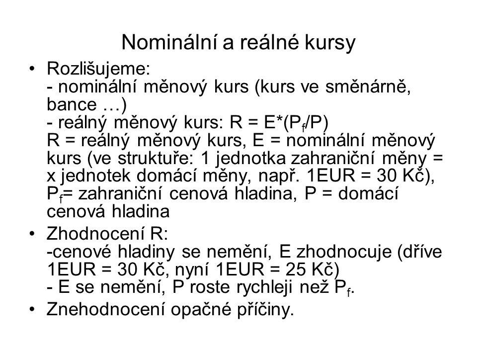 Nominální a reálné kursy Rozlišujeme: - nominální měnový kurs (kurs ve směnárně, bance …) - reálný měnový kurs: R = E*(P f /P) R = reálný měnový kurs,
