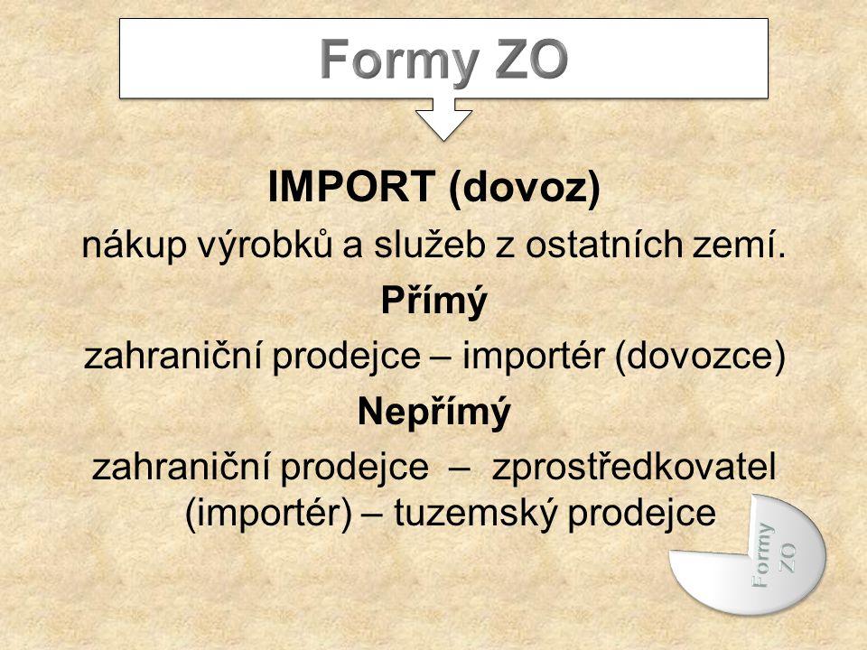 IMPORT (dovoz) nákup výrobků a služeb z ostatních zemí. Přímý zahraniční prodejce – importér (dovozce) Nepřímý zahraniční prodejce – zprostředkovatel