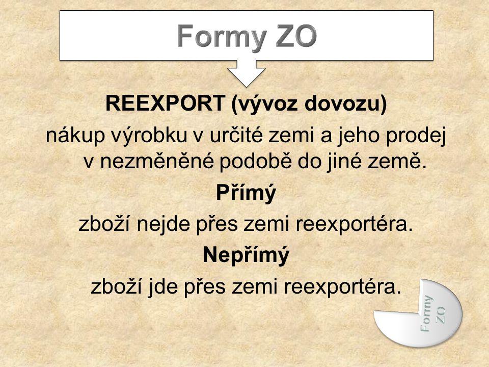 REEXPORT (vývoz dovozu) nákup výrobku v určité zemi a jeho prodej v nezměněné podobě do jiné země. Přímý zboží nejde přes zemi reexportéra. Nepřímý zb