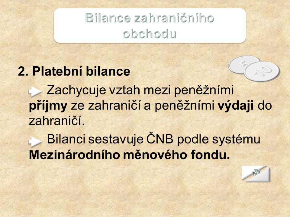 2. Platební bilance Zachycuje vztah mezi peněžními příjmy ze zahraničí a peněžními výdaji do zahraničí. Bilanci sestavuje ČNB podle systému Mezinárodn