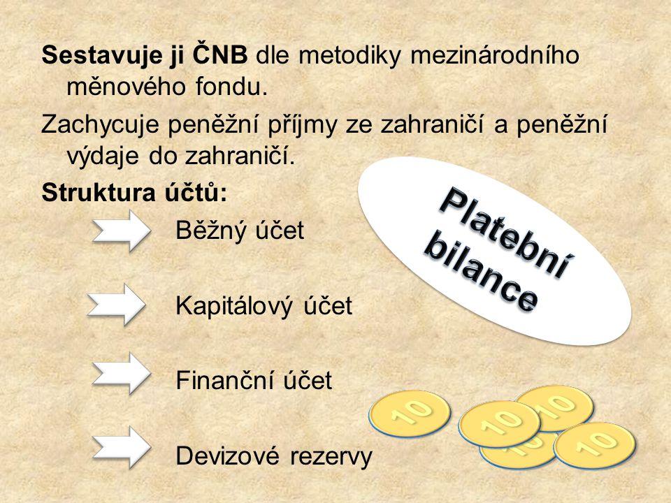 Sestavuje ji ČNB dle metodiky mezinárodního měnového fondu. Zachycuje peněžní příjmy ze zahraničí a peněžní výdaje do zahraničí. Struktura účtů: Běžný