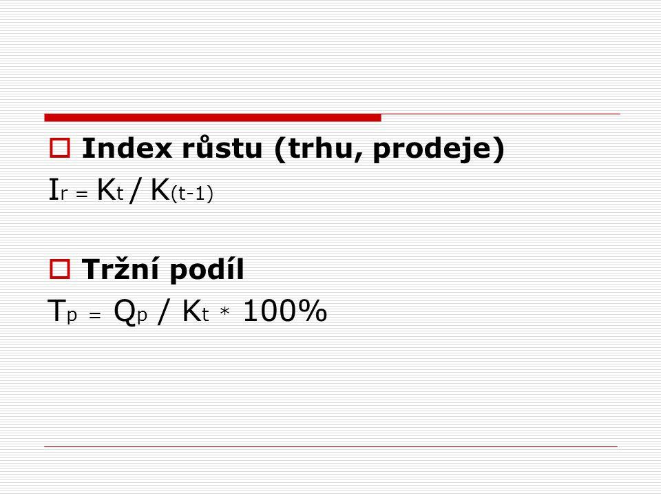  Index růstu (trhu, prodeje) I r = K t / K (t-1)  Tržní podíl T p = Q p / K t * 100%