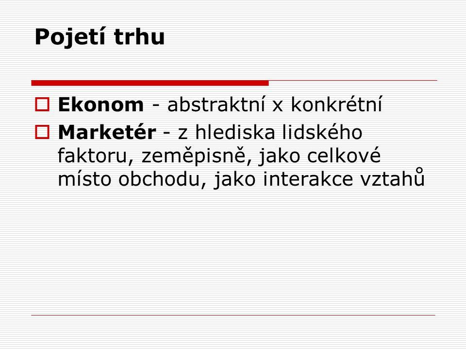 Pojetí trhu  Ekonom - abstraktní x konkrétní  Marketér - z hlediska lidského faktoru, zeměpisně, jako celkové místo obchodu, jako interakce vztahů