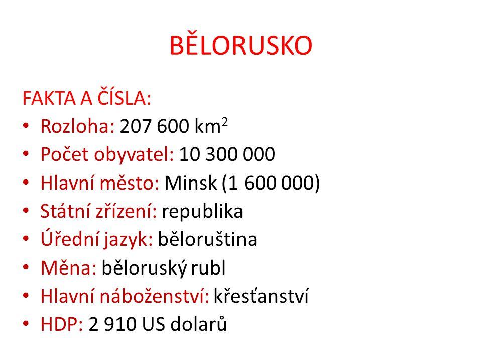 BĚLORUSKO FAKTA A ČÍSLA: Rozloha: 207 600 km 2 Počet obyvatel: 10 300 000 Hlavní město: Minsk (1 600 000) Státní zřízení: republika Úřední jazyk: běloruština Měna: běloruský rubl Hlavní náboženství: křesťanství HDP: 2 910 US dolarů