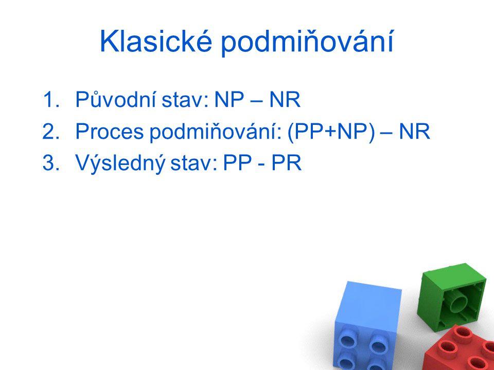 Klasické podmiňování 1.Původní stav: NP – NR 2.Proces podmiňování: (PP+NP) – NR 3.Výsledný stav: PP - PR