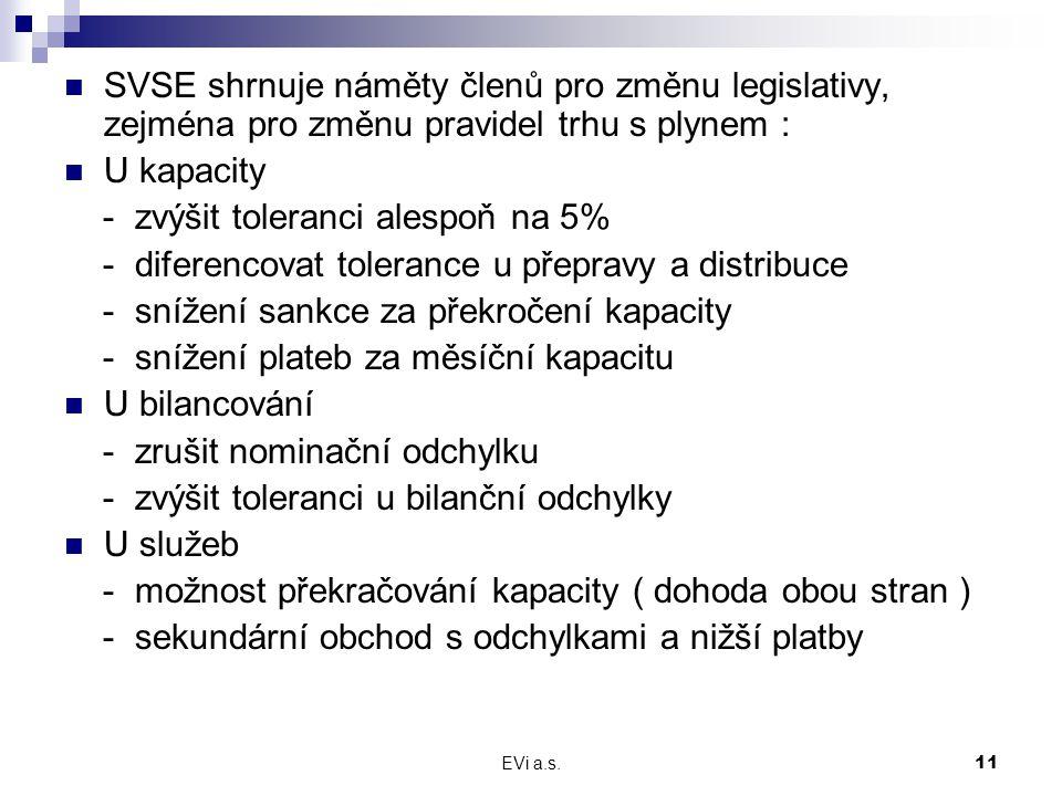 EVi a.s.11 SVSE shrnuje náměty členů pro změnu legislativy, zejména pro změnu pravidel trhu s plynem : U kapacity - zvýšit toleranci alespoň na 5% - d