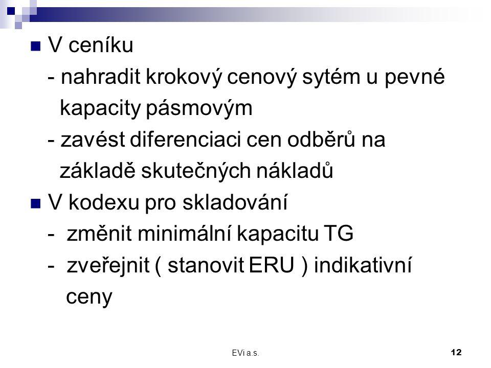 EVi a.s.12 V ceníku - nahradit krokový cenový sytém u pevné kapacity pásmovým - zavést diferenciaci cen odběrů na základě skutečných nákladů V kodexu pro skladování - změnit minimální kapacitu TG - zveřejnit ( stanovit ERU ) indikativní ceny