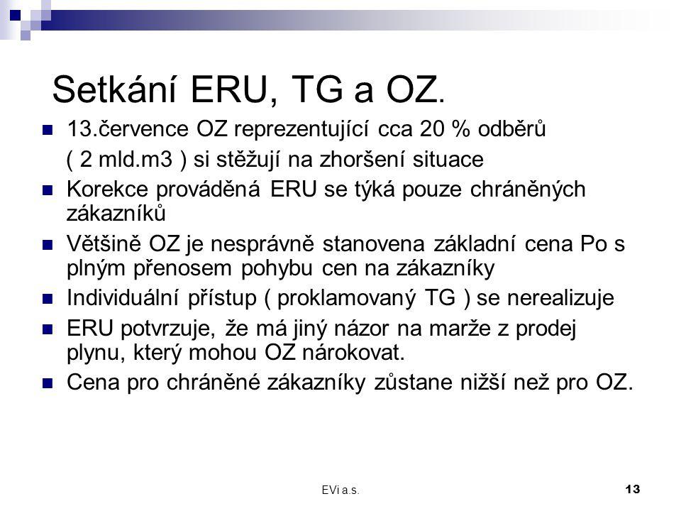 EVi a.s.13 Setkání ERU, TG a OZ. 13.července OZ reprezentující cca 20 % odběrů ( 2 mld.m3 ) si stěžují na zhoršení situace Korekce prováděná ERU se tý