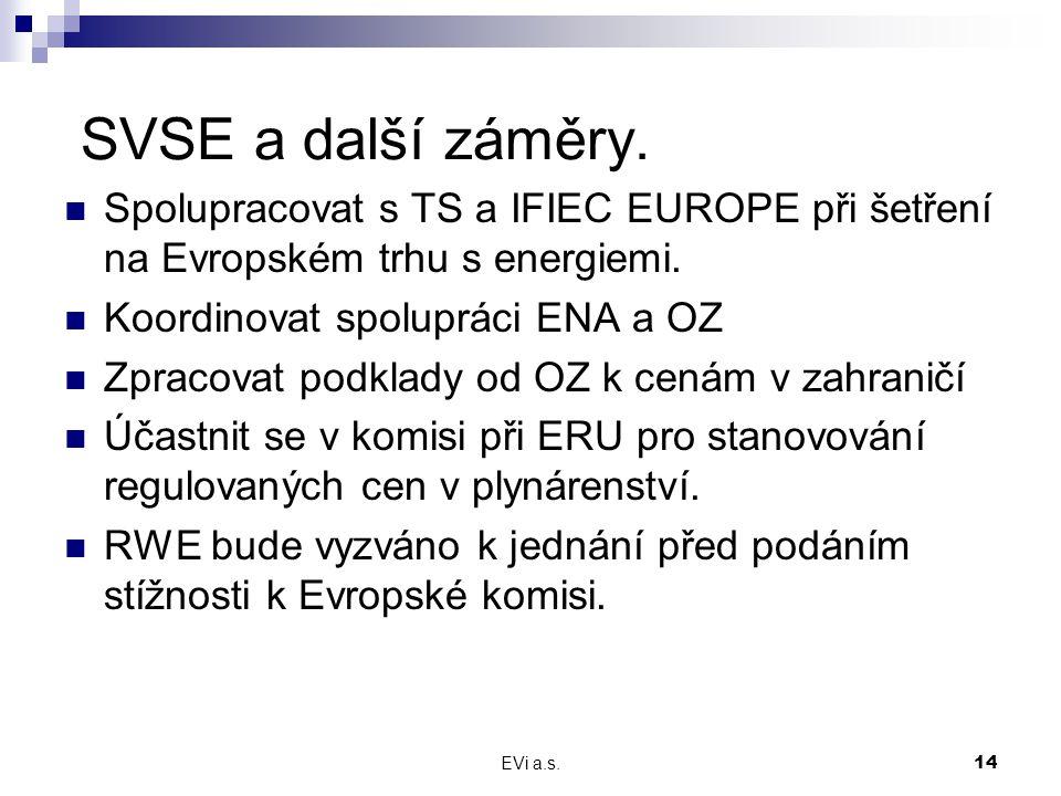 EVi a.s.14 SVSE a další záměry. Spolupracovat s TS a IFIEC EUROPE při šetření na Evropském trhu s energiemi. Koordinovat spolupráci ENA a OZ Zpracovat