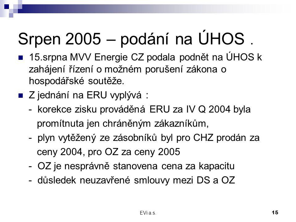 EVi a.s.15 Srpen 2005 – podání na ÚHOS. 15.srpna MVV Energie CZ podala podnět na ÚHOS k zahájení řízení o možném porušení zákona o hospodářské soutěže