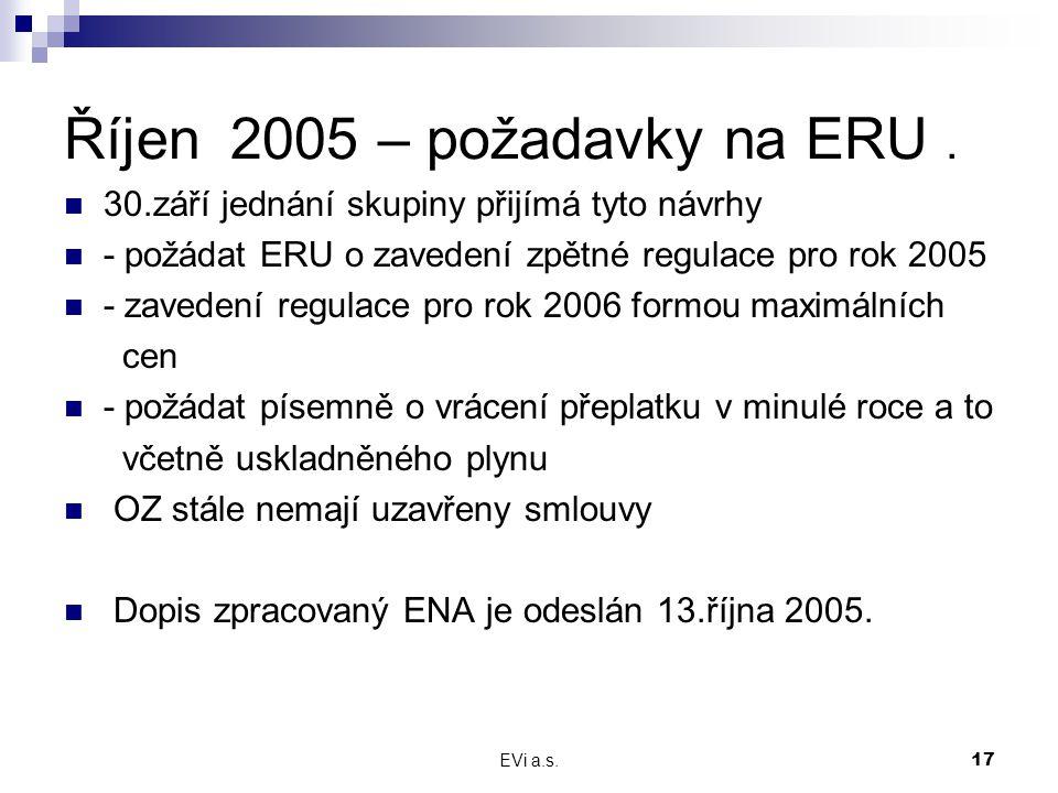 EVi a.s.17 Říjen 2005 – požadavky na ERU. 30.září jednání skupiny přijímá tyto návrhy - požádat ERU o zavedení zpětné regulace pro rok 2005 - zavedení
