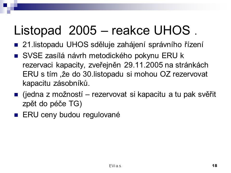 EVi a.s.18 Listopad 2005 – reakce UHOS. 21.listopadu UHOS sděluje zahájení správního řízení SVSE zasílá návrh metodického pokynu ERU k rezervaci kapac