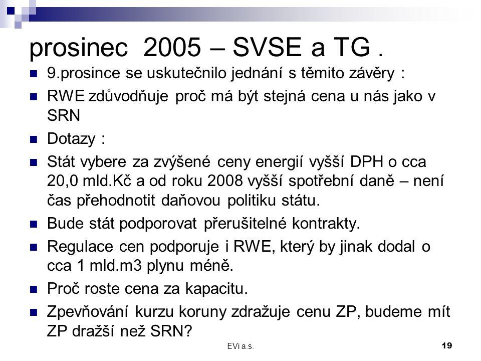 EVi a.s.19 prosinec 2005 – SVSE a TG. 9.prosince se uskutečnilo jednání s těmito závěry : RWE zdůvodňuje proč má být stejná cena u nás jako v SRN Dota