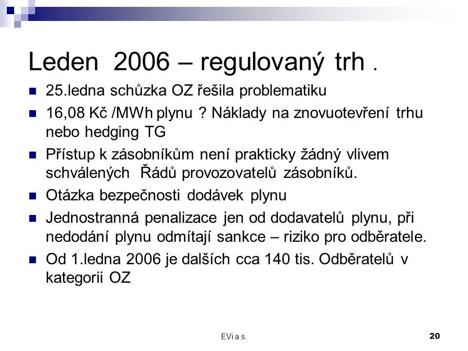 EVi a.s.20 Leden 2006 – regulovaný trh. 25.ledna schůzka OZ řešila problematiku 16,08 Kč /MWh plynu ? Náklady na znovuotevření trhu nebo hedging TG Př