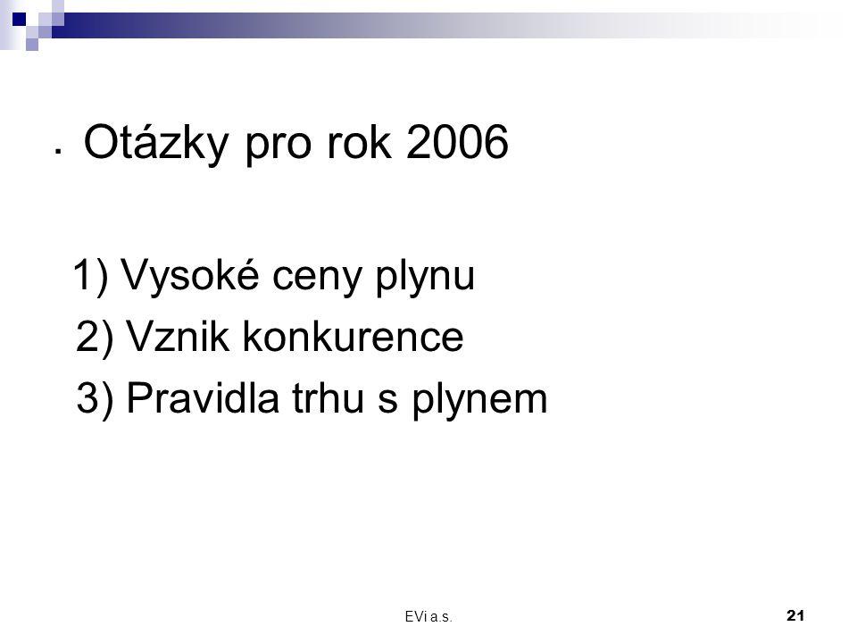 EVi a.s.21. Otázky pro rok 2006 1) Vysoké ceny plynu 2) Vznik konkurence 3) Pravidla trhu s plynem