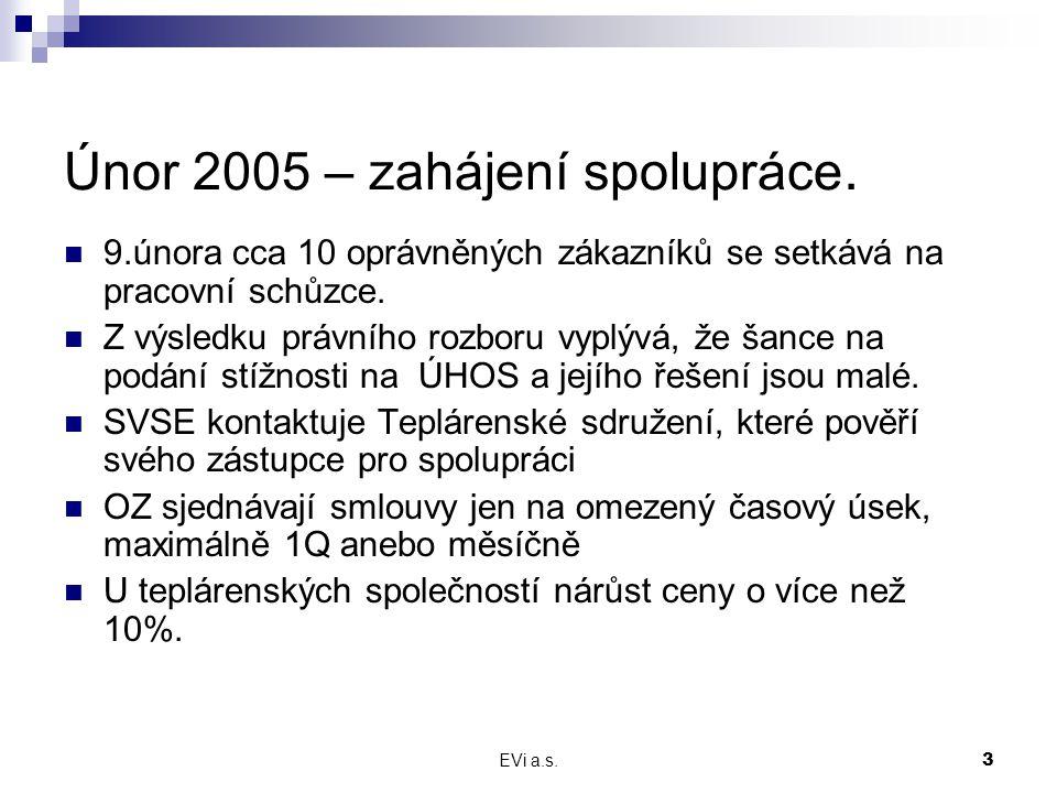 EVi a.s.3 Únor 2005 – zahájení spolupráce. 9.února cca 10 oprávněných zákazníků se setkává na pracovní schůzce. Z výsledku právního rozboru vyplývá, ž