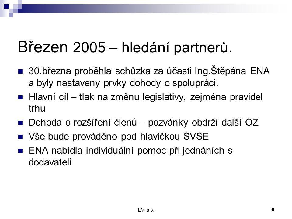 EVi a.s.6 Březen 2005 – hledání partnerů. 30.března proběhla schůzka za účasti Ing.Štěpána ENA a byly nastaveny prvky dohody o spolupráci. Hlavní cíl