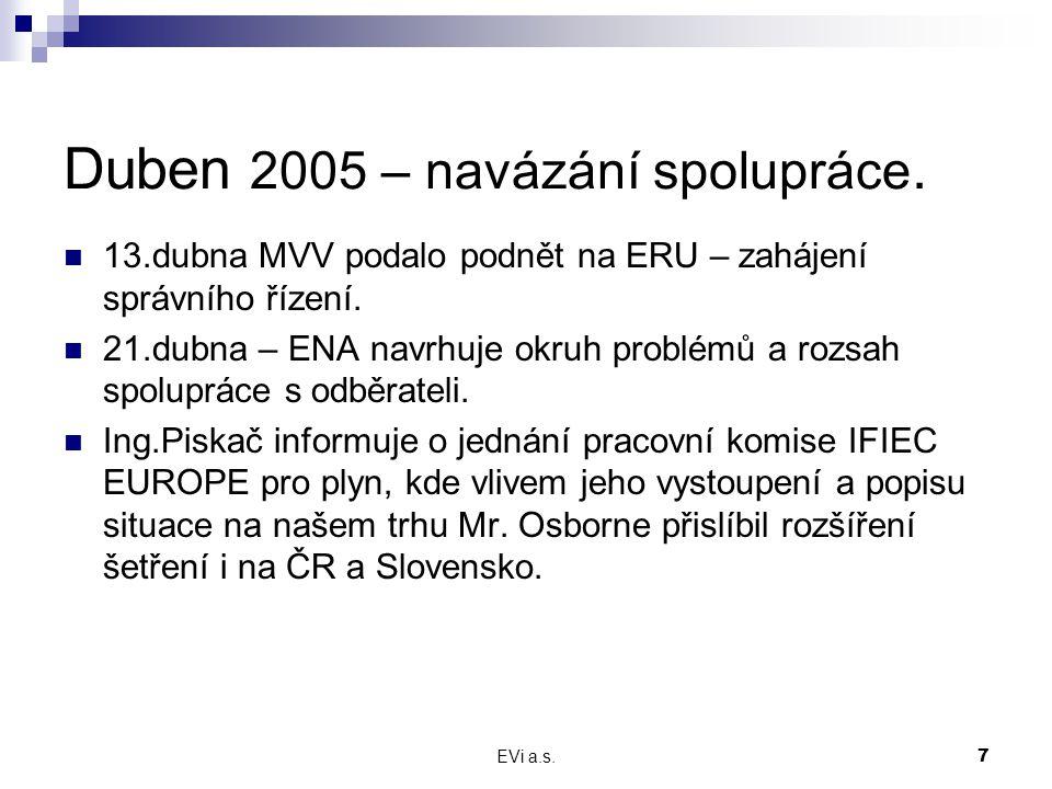 EVi a.s.7 Duben 2005 – navázání spolupráce. 13.dubna MVV podalo podnět na ERU – zahájení správního řízení. 21.dubna – ENA navrhuje okruh problémů a ro