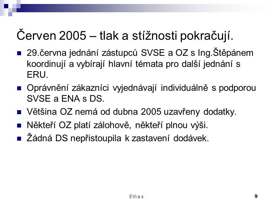EVi a.s.9 Červen 2005 – tlak a stížnosti pokračují. 29.června jednání zástupců SVSE a OZ s Ing.Štěpánem koordinují a vybírají hlavní témata pro další