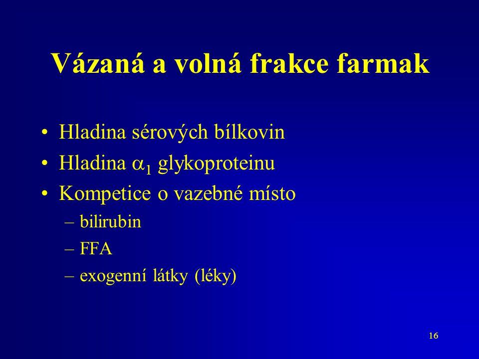16 Vázaná a volná frakce farmak Hladina sérových bílkovin Hladina  1 glykoproteinu Kompetice o vazebné místo –bilirubin –FFA –exogenní látky (léky)