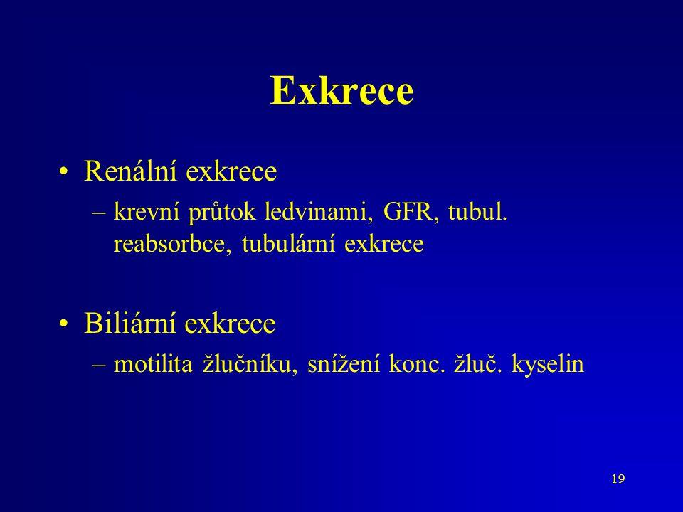 19 Exkrece Renální exkrece –krevní průtok ledvinami, GFR, tubul. reabsorbce, tubulární exkrece Biliární exkrece –motilita žlučníku, snížení konc. žluč