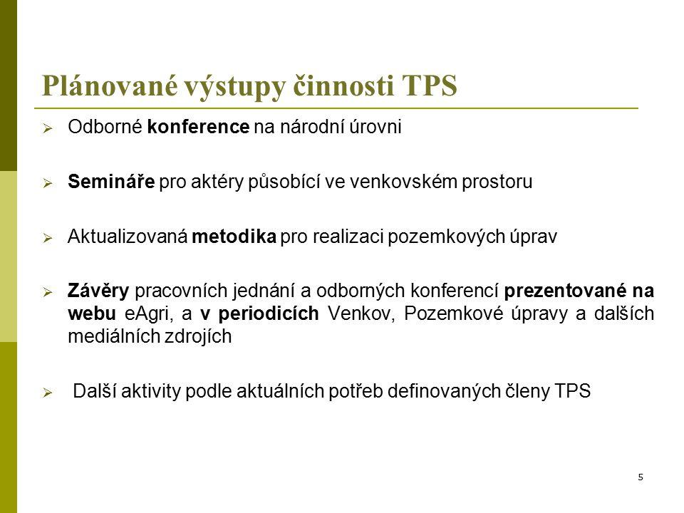 Plánované výstupy činnosti TPS  Odborné konference na národní úrovni  Semináře pro aktéry působící ve venkovském prostoru  Aktualizovaná metodika p