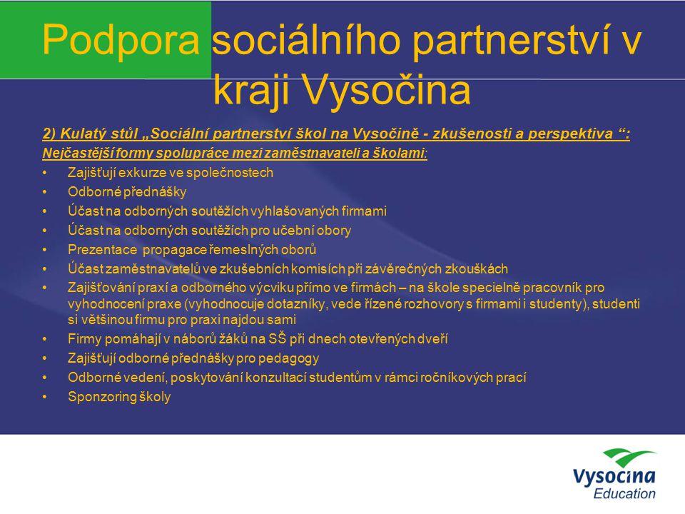 """Podpora sociálního partnerství v kraji Vysočina 2) Kulatý stůl """"Sociální partnerství škol na Vysočině - zkušenosti a perspektiva """": Nejčastější formy"""