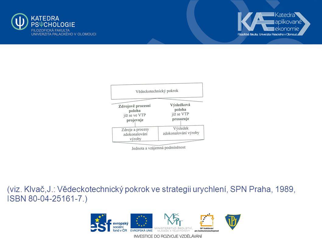 (viz. Klvač,J.: Vědeckotechnický pokrok ve strategii urychlení, SPN Praha, 1989, ISBN 80-04-25161-7.)