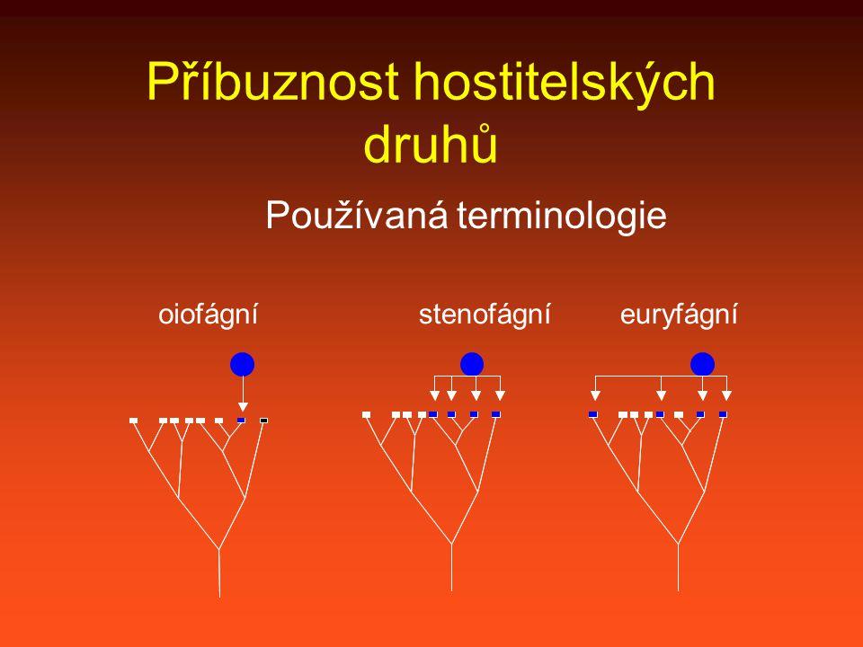 Příbuznost hostitelských druhů Používaná terminologie oiofágnístenofágníeuryfágní