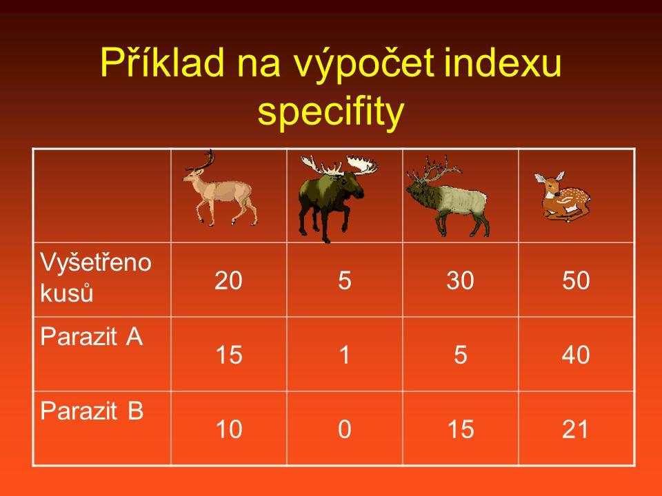 Příklad na výpočet indexu specifity Vyšetřeno kusů 2053050 Parazit A 151540 Parazit B 1001521