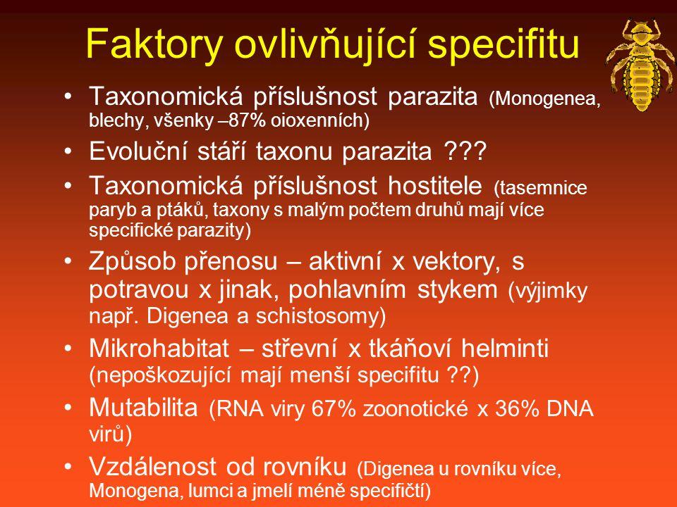 Faktory ovlivňující specifitu Taxonomická příslušnost parazita (Monogenea, blechy, všenky –87% oioxenních) Evoluční stáří taxonu parazita ??.