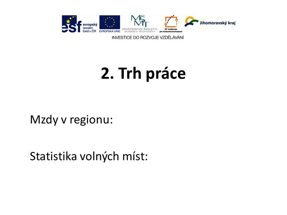 2. Trh práce Mzdy v regionu: Statistika volných míst: