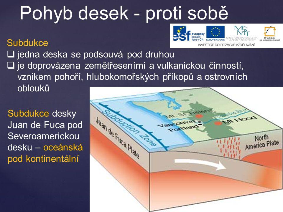 Pohyb desek - proti sobě Subdukce  jedna deska se podsouvá pod druhou  je doprovázena zemětřeseními a vulkanickou činností, vznikem pohoří, hlubokom