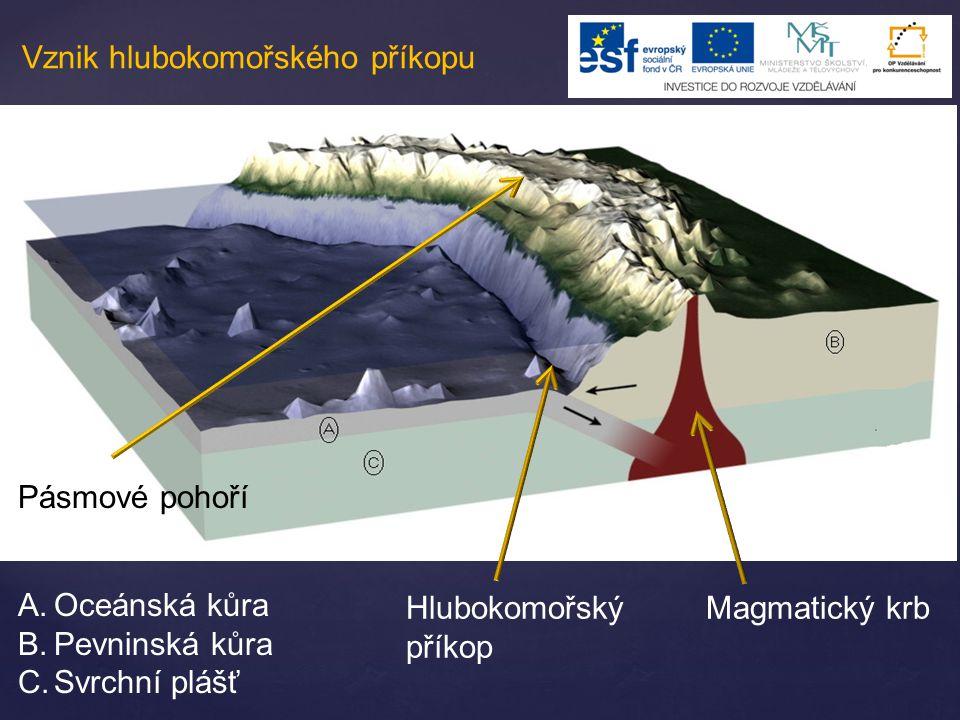 Vznik hlubokomořského příkopu A.Oceánská kůra B.Pevninská kůra C.Svrchní plášť Hlubokomořský příkop Pásmové pohoří Magmatický krb
