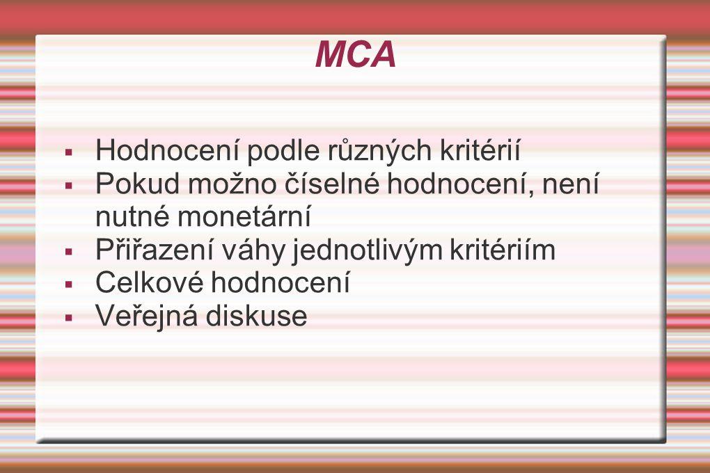 MCA  Hodnocení podle různých kritérií  Pokud možno číselné hodnocení, není nutné monetární  Přiřazení váhy jednotlivým kritériím  Celkové hodnocen