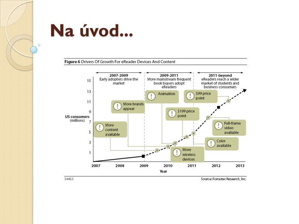 Je obchodní model Je vhodné zařízení Je vhodný platební nástroj Lidé chtějí platit...