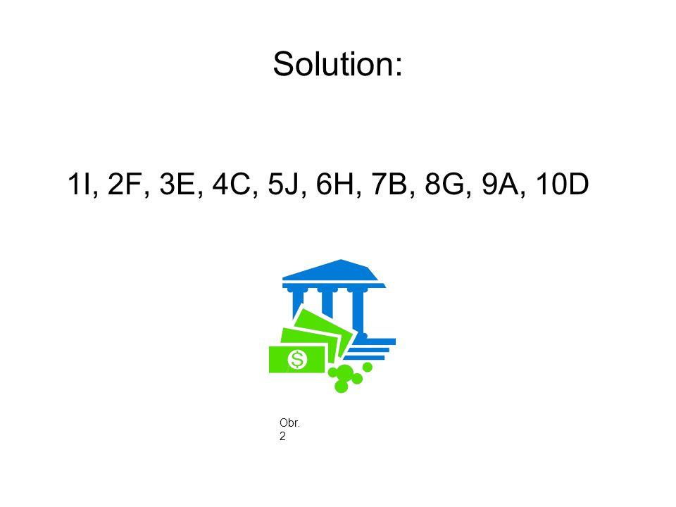 Solution: 1I, 2F, 3E, 4C, 5J, 6H, 7B, 8G, 9A, 10D Obr. 2