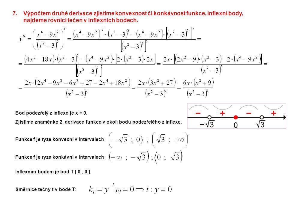 7.Výpočtem druhé derivace zjistíme konvexnost či konkávnost funkce, inflexní body, najdeme rovnici tečen v inflexních bodech. Bod podezřelý z inflexe