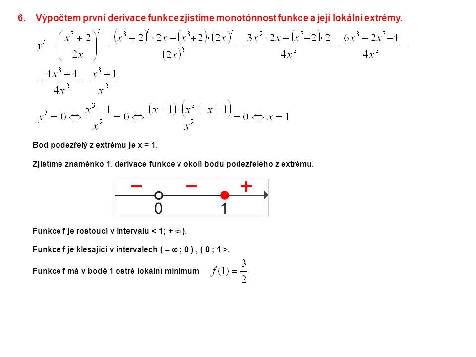 6.Výpočtem první derivace funkce zjistíme monotónnost funkce a její lokální extrémy. Funkce f je klesající v intervalech ( –  ; 0 ), ( 0 ; 1 >. Bod p