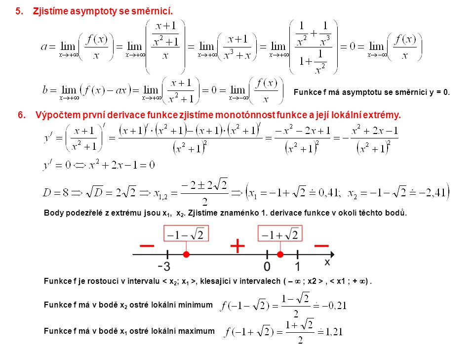 5.Zjistíme asymptoty se směrnicí. Funkce f má asymptotu se směrnicí y = 0. 6.Výpočtem první derivace funkce zjistíme monotónnost funkce a její lokální