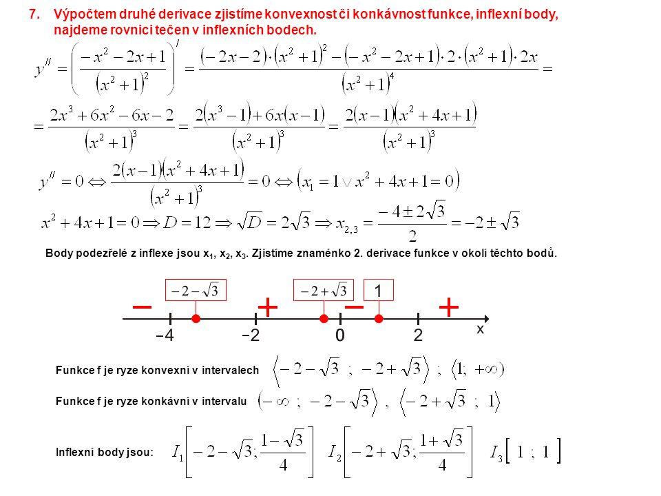 7.Výpočtem druhé derivace zjistíme konvexnost či konkávnost funkce, inflexní body, najdeme rovnici tečen v inflexních bodech. Body podezřelé z inflexe