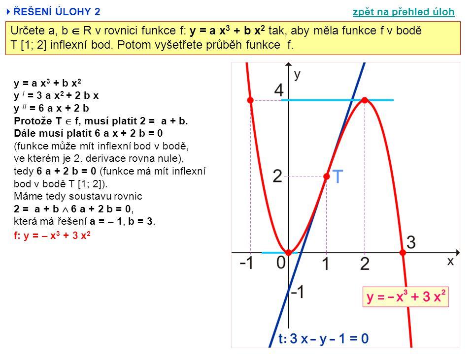  ŘEŠENÍ ÚLOHY 2 Určete a, b  R v rovnici funkce f: y = a x 3 + b x 2 tak, aby měla funkce f v bodě T [1; 2] inflexní bod. Potom vyšetřete průběh fun
