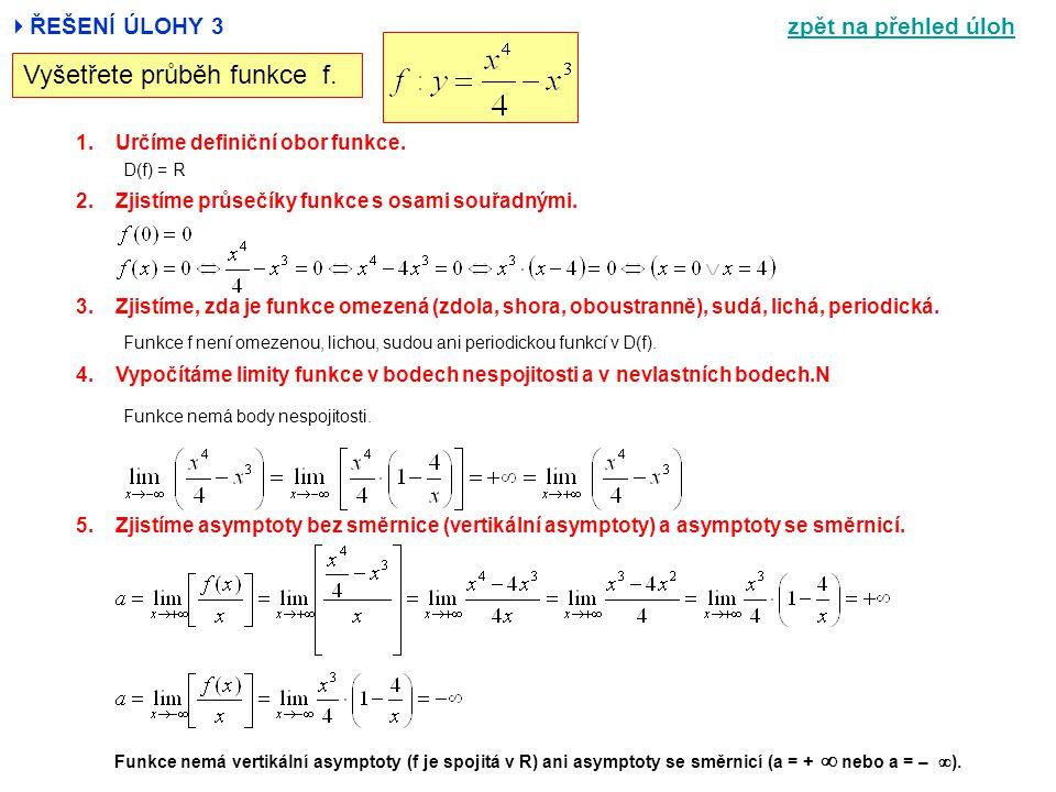 ŘEŠENÍ ÚLOHY 3 Vyšetřete průběh funkce f. 1.Určíme definiční obor funkce. D(f) = R 2.Zjistíme průsečíky funkce s osami souřadnými. 3.Zjistíme, zda j