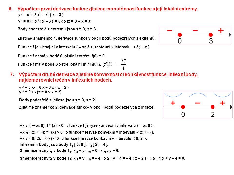 8.Narýsujeme graf funkce. zpět na přehled úloh